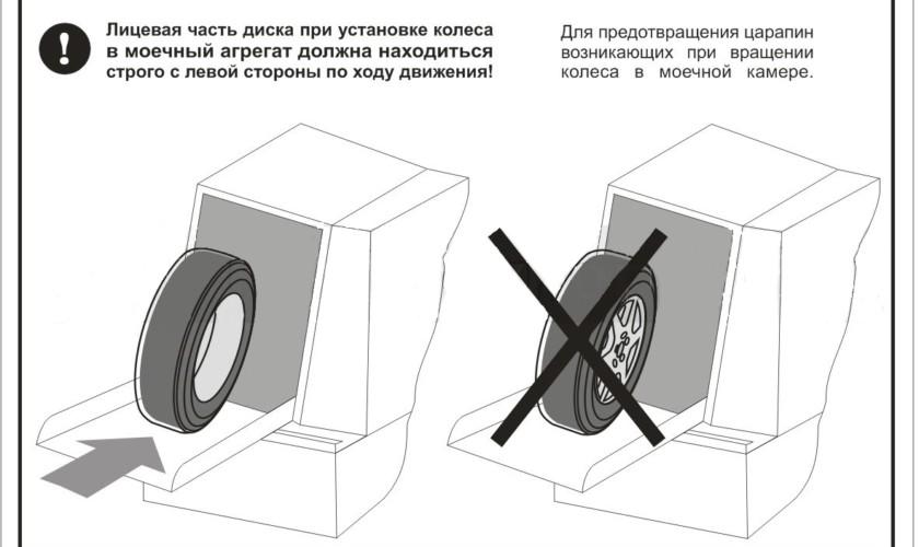 Автоматическая мойка ТОРНАДО-КОМФОРТ