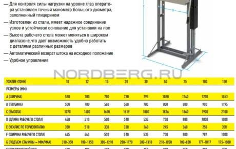 Пресс c пневмоприводом, усилие 30 тонн NORDBERG N3630A